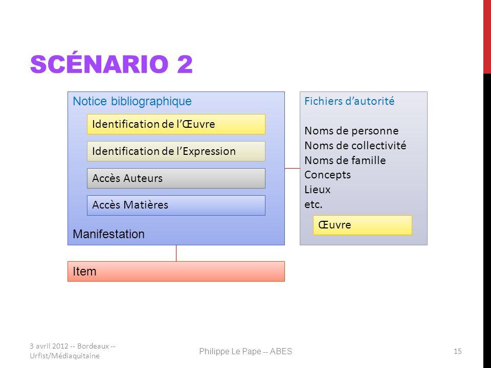3 avril 2012 -- Bordeaux -- Urfist/Médiaquitaine SCÉNARIO 2 Notice bibliographique Manifestation Identification de lExpression Item Fichiers dautorité Noms de personne Noms de collectivité Noms de famille Concepts Lieux etc.
