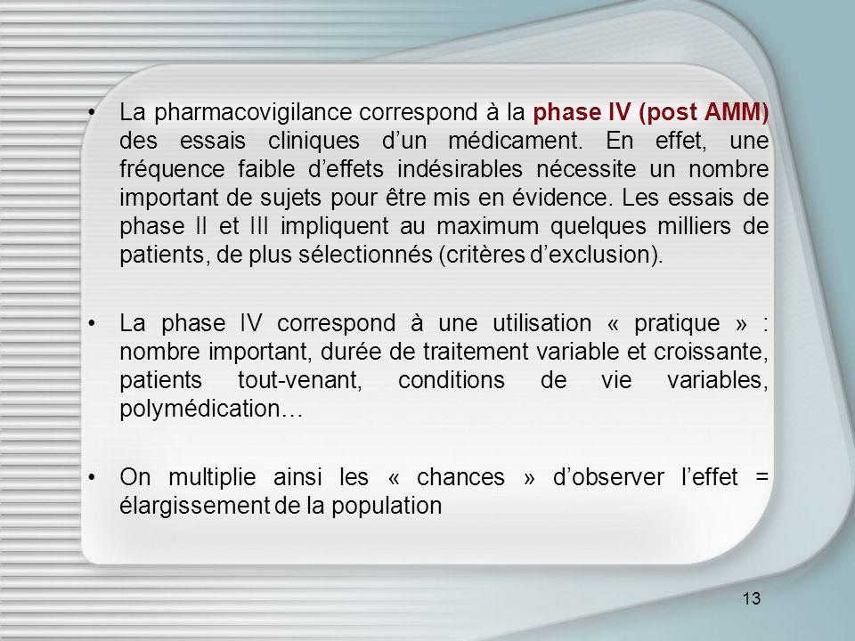 13 La pharmacovigilance correspond à la phase IV (post AMM) des essais cliniques dun médicament. En effet, une fréquence faible deffets indésirables n