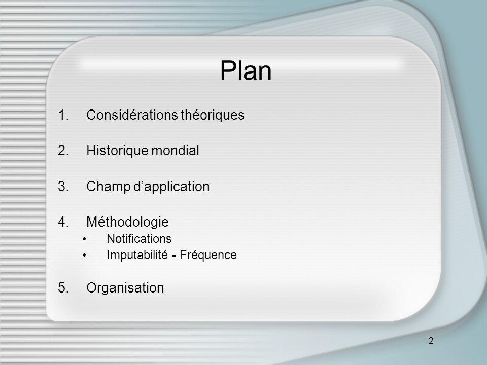 2 Plan 1.Considérations théoriques 2.Historique mondial 3.Champ dapplication 4.Méthodologie Notifications Imputabilité - Fréquence 5.Organisation