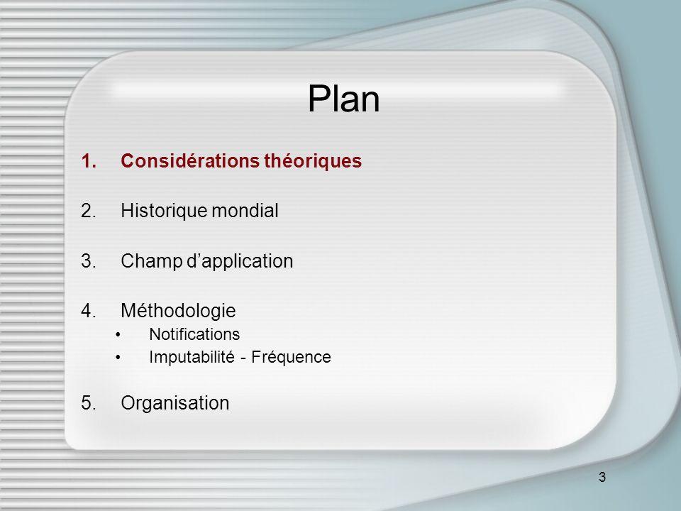 3 Plan 1.Considérations théoriques 2.Historique mondial 3.Champ dapplication 4.Méthodologie Notifications Imputabilité - Fréquence 5.Organisation