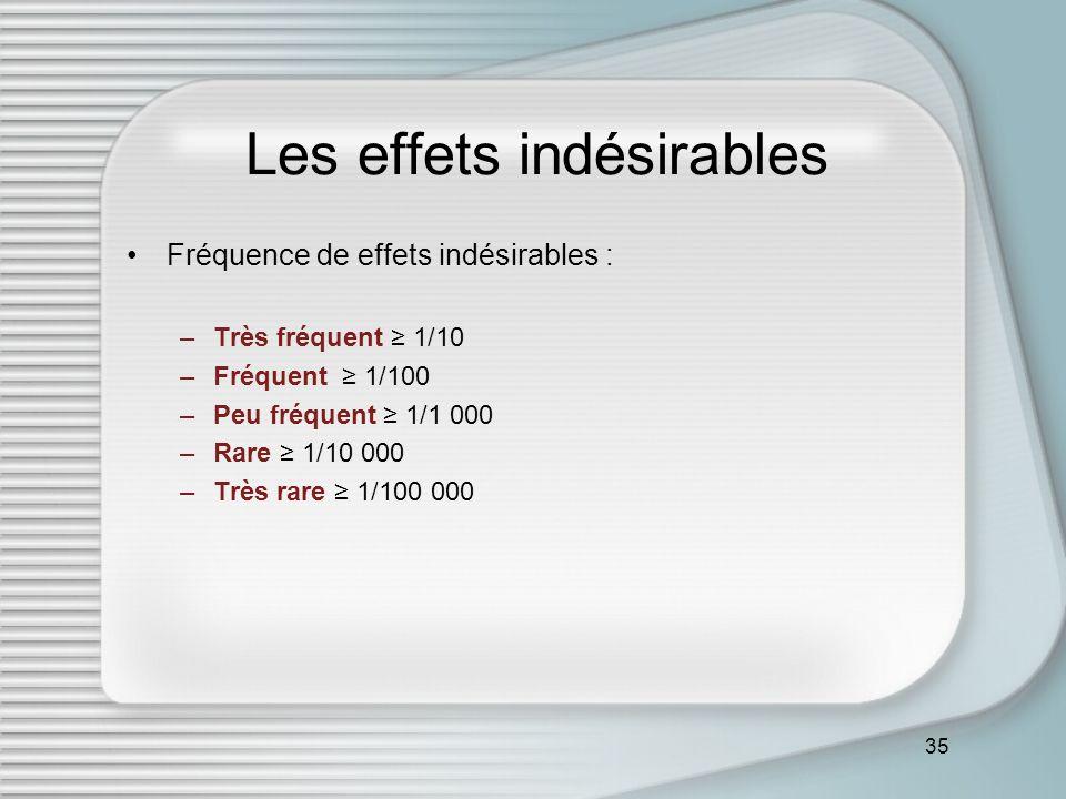 35 Les effets indésirables Fréquence de effets indésirables : –Très fréquent 1/10 –Fréquent 1/100 –Peu fréquent 1/1 000 –Rare 1/10 000 –Très rare 1/10