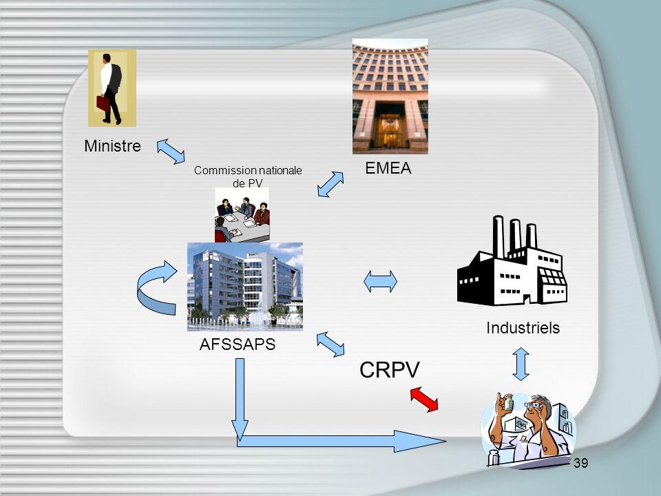 39 CRPV Ministre AFSSAPS Commission nationale de PV EMEA Industriels