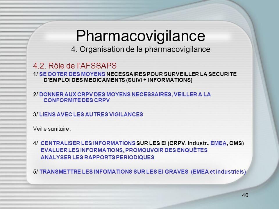 40 Pharmacovigilance 4. Organisation de la pharmacovigilance 4.2. Rôle de lAFSSAPS 1/ SE DOTER DES MOYENS NECESSAIRES POUR SURVEILLER LA SECURITE DEMP