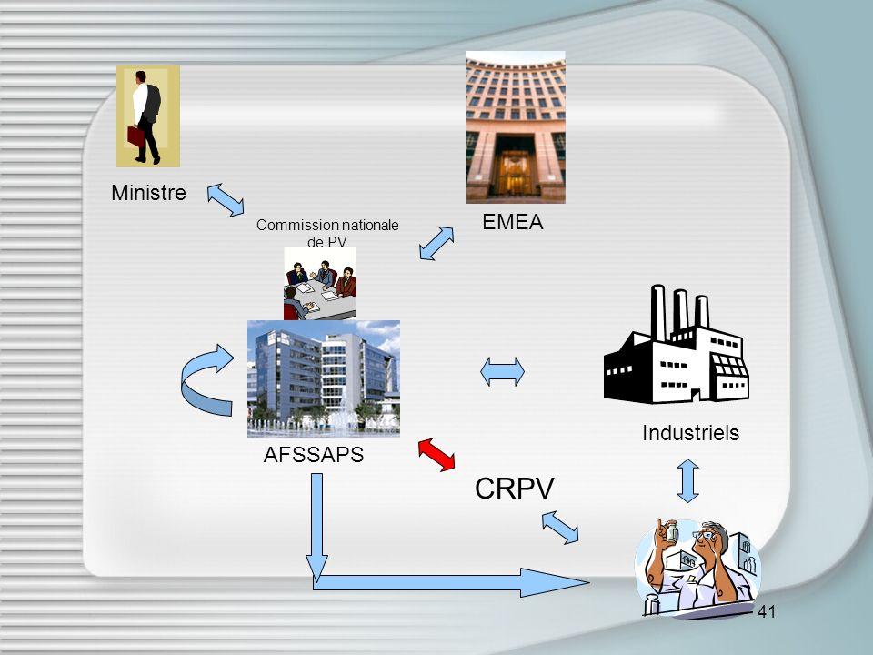41 CRPV Ministre AFSSAPS Commission nationale de PV EMEA Industriels