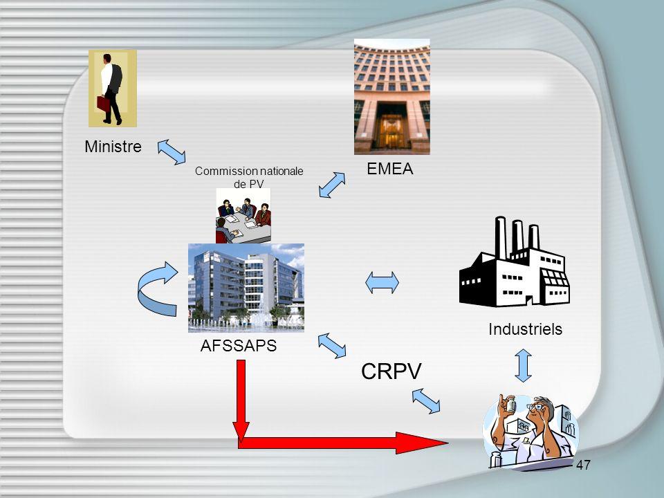 47 CRPV Ministre AFSSAPS Commission nationale de PV EMEA Industriels