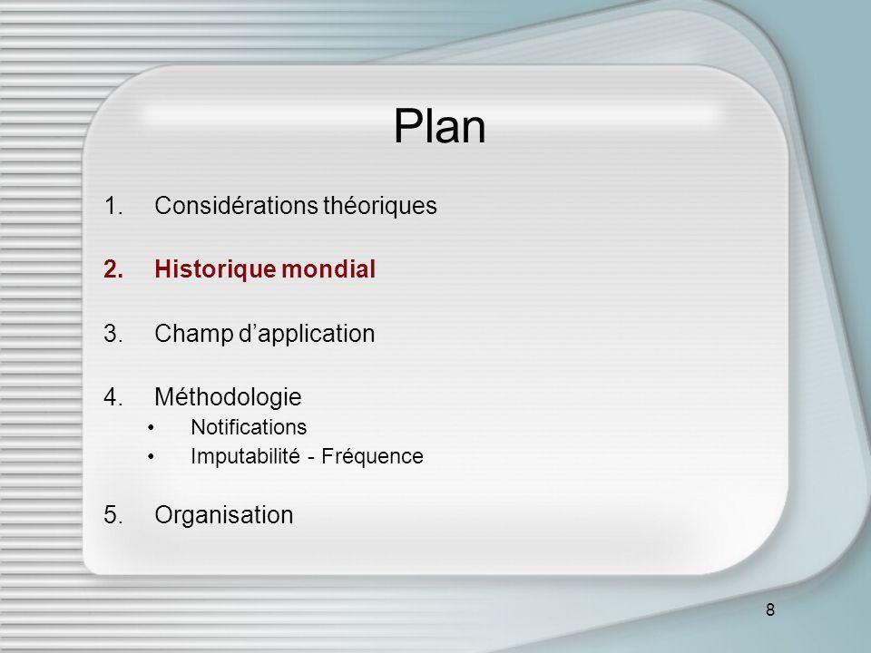 8 Plan 1.Considérations théoriques 2.Historique mondial 3.Champ dapplication 4.Méthodologie Notifications Imputabilité - Fréquence 5.Organisation