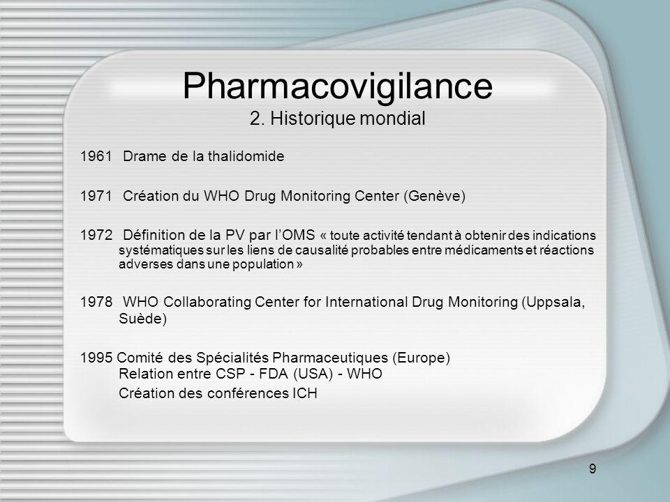 9 Pharmacovigilance 2. Historique mondial 1961 Drame de la thalidomide 1971 Création du WHO Drug Monitoring Center (Genève) 1972 Définition de la PV p