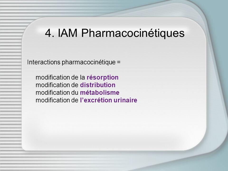 4. IAM Pharmacocinétiques Interactions pharmacocinétique = modification de la résorption modification de distribution modification du métabolisme modi
