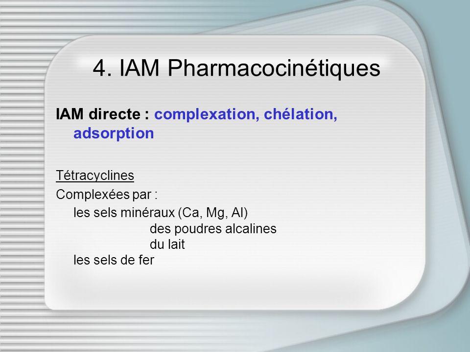 4. IAM Pharmacocinétiques IAM directe : complexation, chélation, adsorption Tétracyclines Complexées par : les sels minéraux (Ca, Mg, Al) des poudres