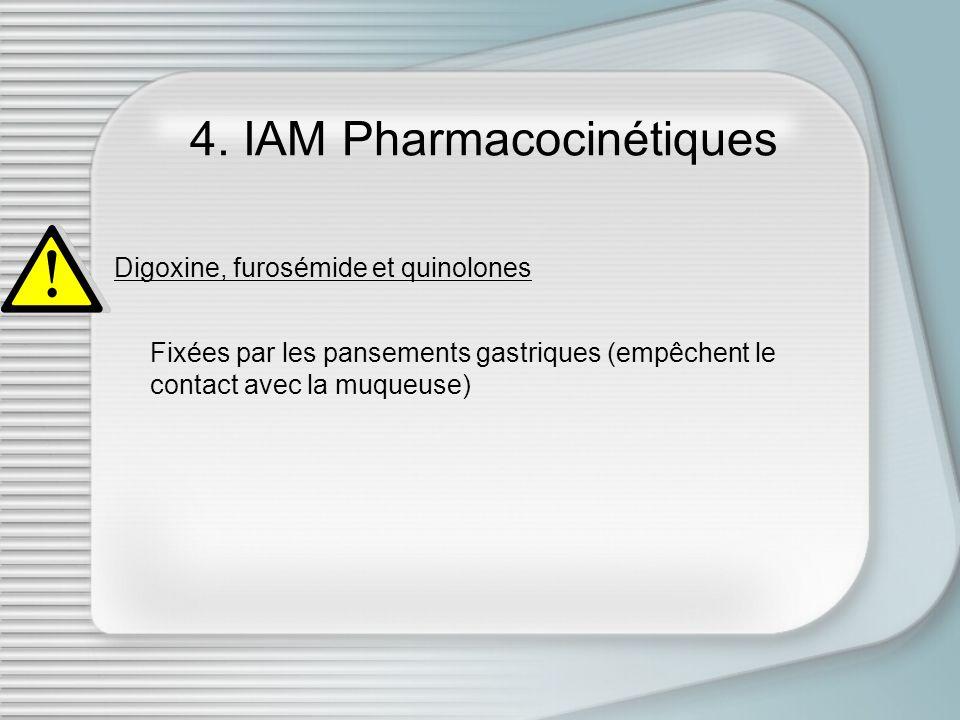 4. IAM Pharmacocinétiques Digoxine, furosémide et quinolones Fixées par les pansements gastriques (empêchent le contact avec la muqueuse)