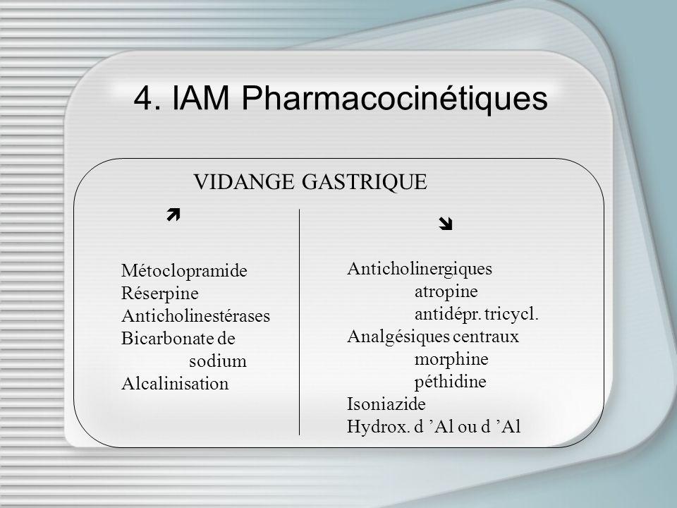 VIDANGE GASTRIQUE Métoclopramide Réserpine Anticholinestérases Bicarbonate de sodium Alcalinisation Anticholinergiques atropine antidépr. tricycl. Ana