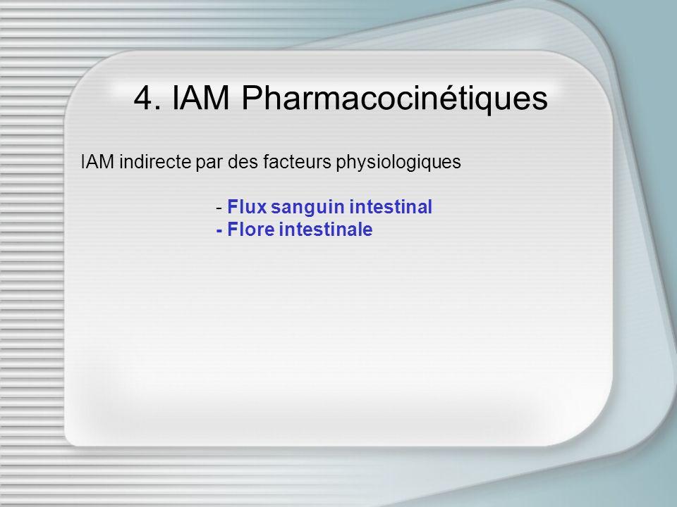 IAM indirecte par des facteurs physiologiques - Flux sanguin intestinal - Flore intestinale