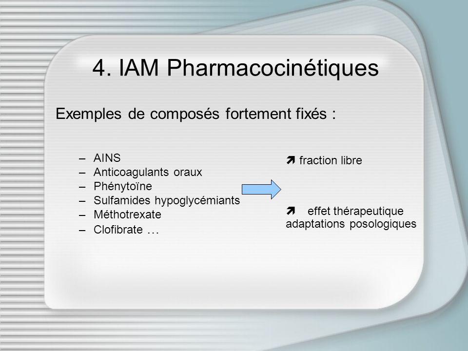 4. IAM Pharmacocinétiques Exemples de composés fortement fixés : –AINS –Anticoagulants oraux –Phénytoïne –Sulfamides hypoglycémiants –Méthotrexate –Cl