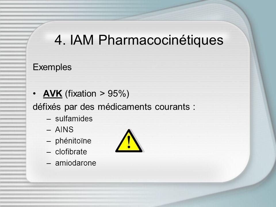 4. IAM Pharmacocinétiques Exemples AVK (fixation > 95%) défixés par des médicaments courants : –sulfamides –AINS –phénitoïne –clofibrate –amiodarone