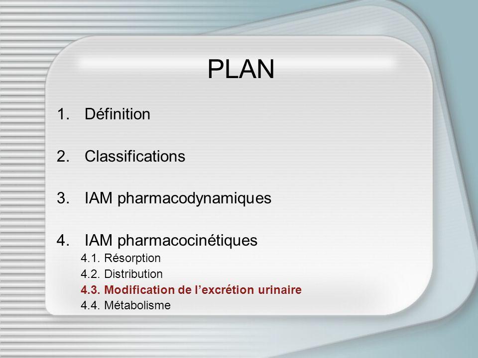 PLAN 1.Définition 2.Classifications 3.IAM pharmacodynamiques 4.IAM pharmacocinétiques 4.1. Résorption 4.2. Distribution 4.3. Modification de lexcrétio