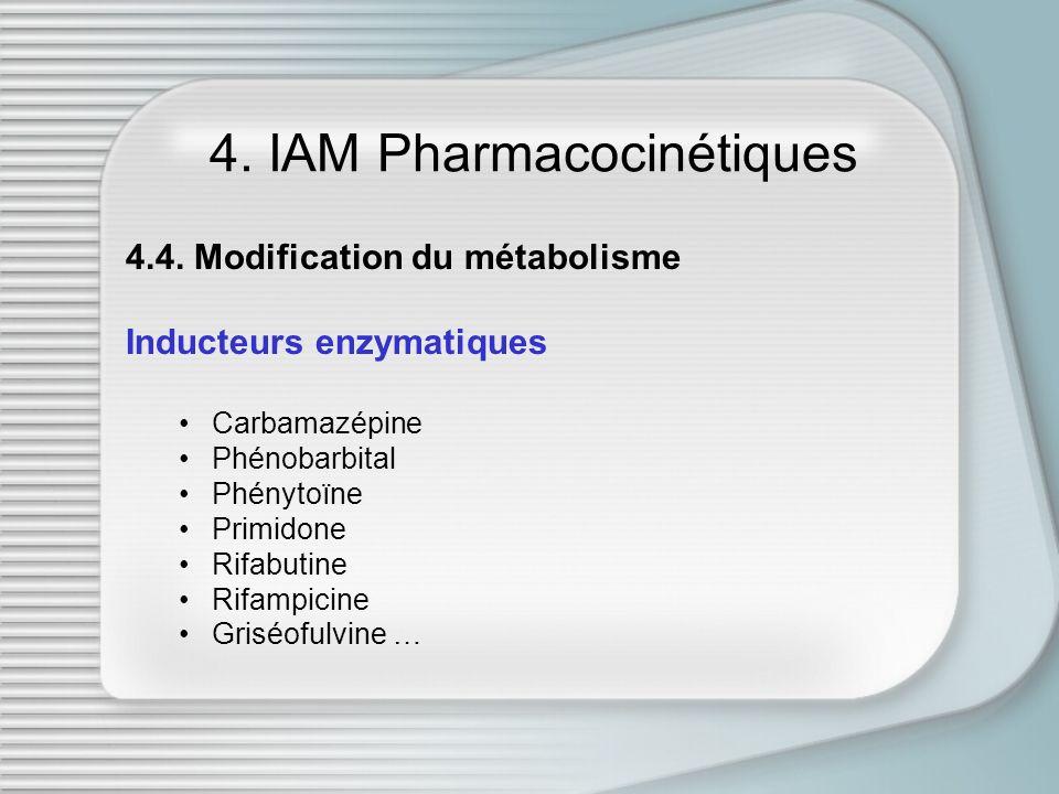 4. IAM Pharmacocinétiques 4.4. Modification du métabolisme Inducteurs enzymatiques Carbamazépine Phénobarbital Phénytoïne Primidone Rifabutine Rifampi