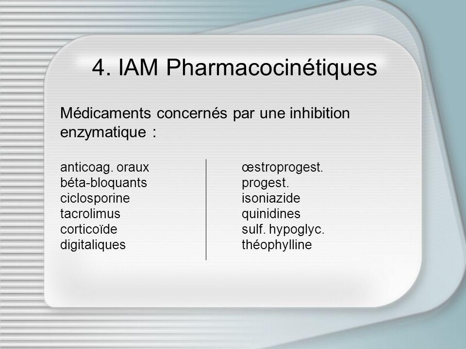 4. IAM Pharmacocinétiques Médicaments concernés par une inhibition enzymatique : anticoag. orauxœstroprogest. béta-bloquantsprogest. ciclosporineisoni
