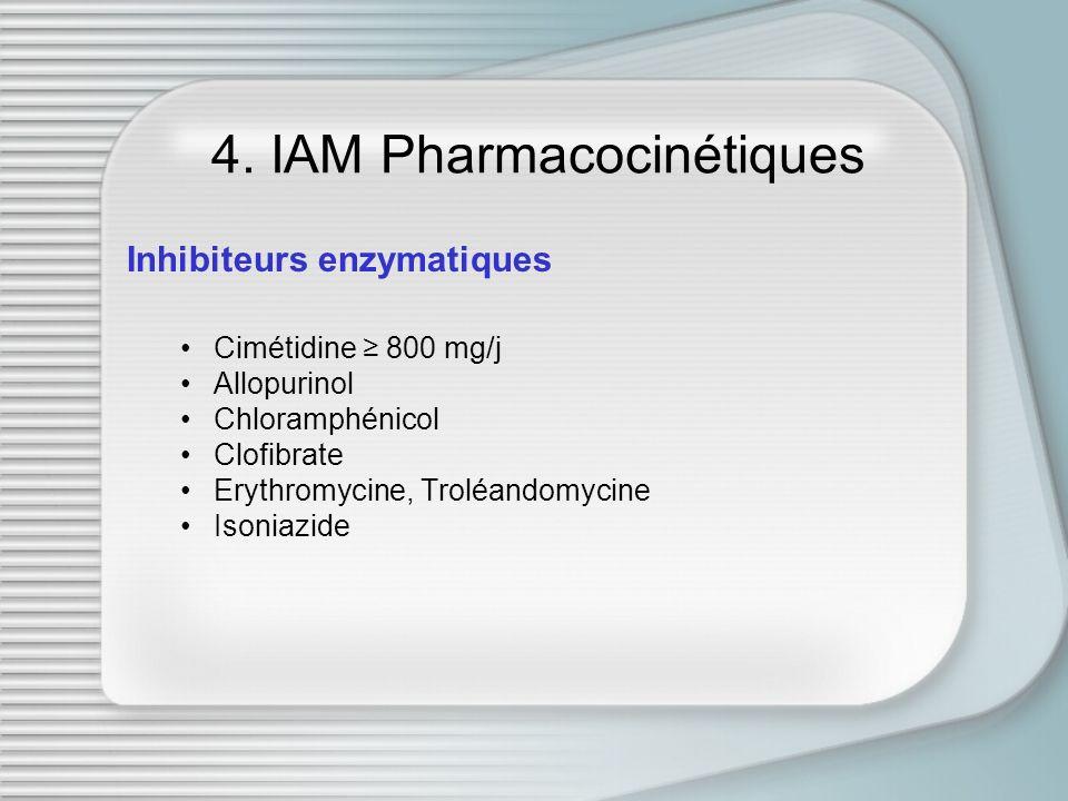 4. IAM Pharmacocinétiques Inhibiteurs enzymatiques Cimétidine 800 mg/j Allopurinol Chloramphénicol Clofibrate Erythromycine, Troléandomycine Isoniazid