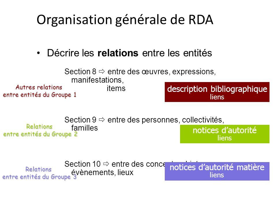 Décrire les relations entre les entités Section 8 entre des œuvres, expressions, manifestations, items Section 9 entre des personnes, collectivités, f