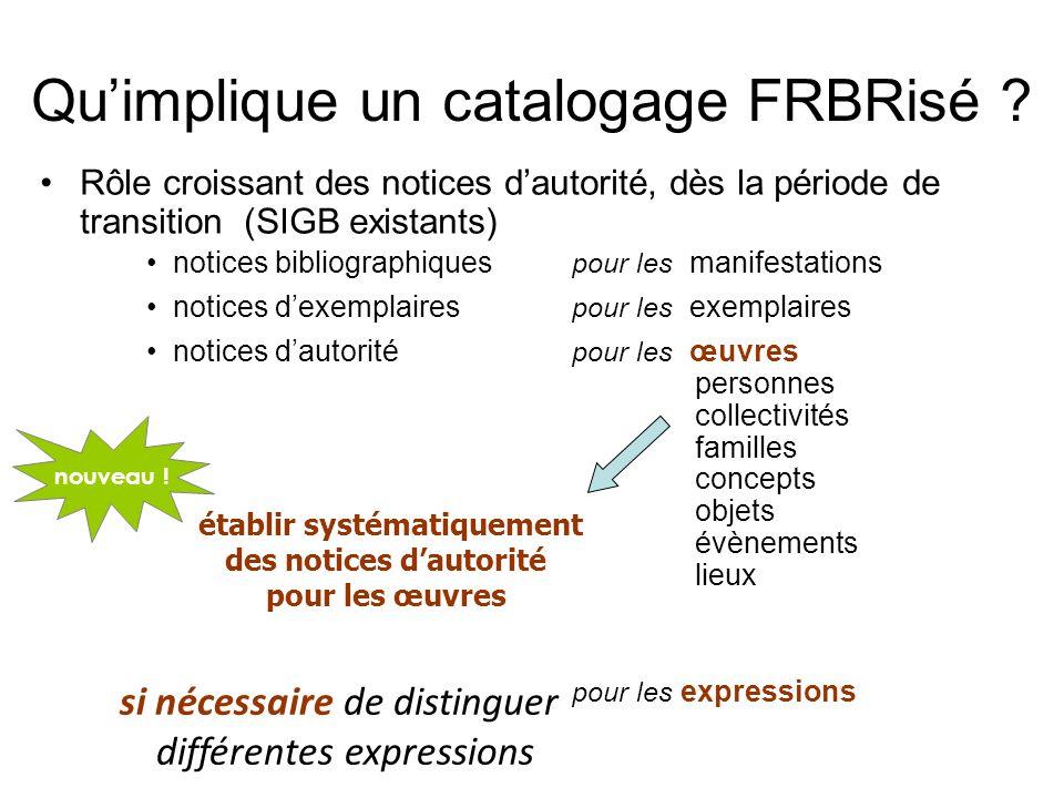 Quimplique un catalogage FRBRisé ? Rôle croissant des notices dautorité, dès la période de transition (SIGB existants) notices bibliographiques pour l
