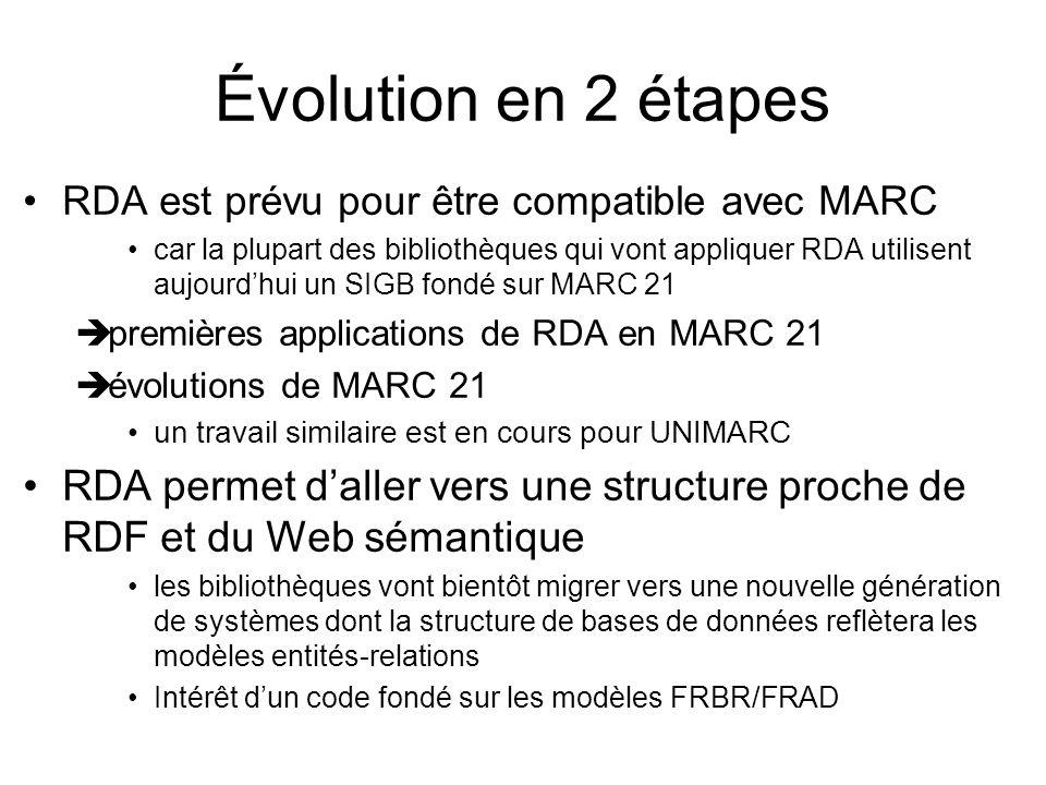 Évolution en 2 étapes RDA est prévu pour être compatible avec MARC car la plupart des bibliothèques qui vont appliquer RDA utilisent aujourdhui un SIG