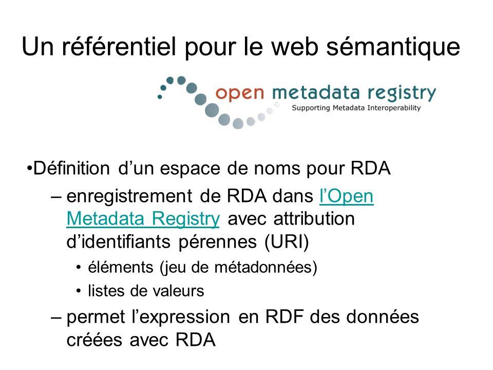 Un référentiel pour le web sémantique Définition dun espace de noms pour RDA –e–enregistrement de RDA dans lOpen Metadata Registry avec attribution di