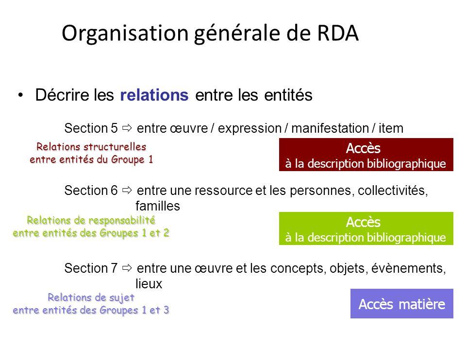 Décrire les relations entre les entités Section 5 entre œuvre / expression / manifestation / item Section 6 entre une ressource et les personnes, coll