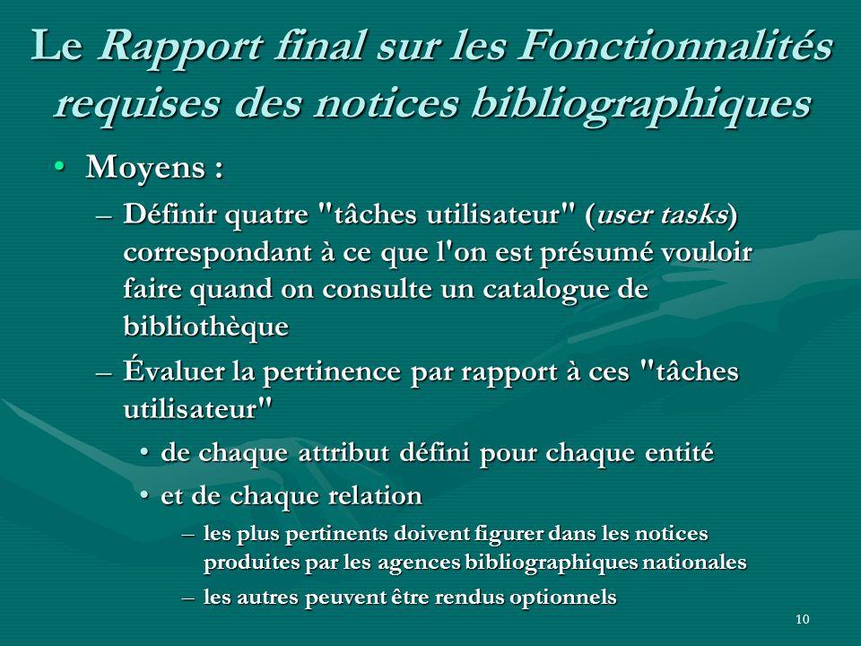 10 Le Rapport final sur les Fonctionnalités requises des notices bibliographiques Moyens :Moyens : –Définir quatre