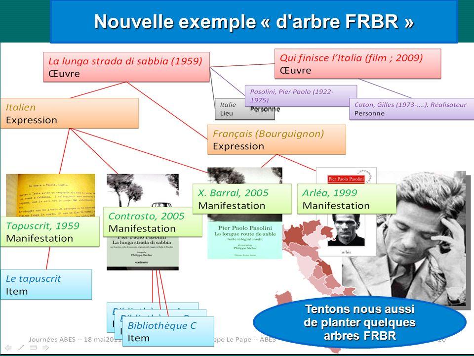 Nouvelle exemple « d'arbre FRBR » Tentons nous aussi de planter quelques arbres FRBR