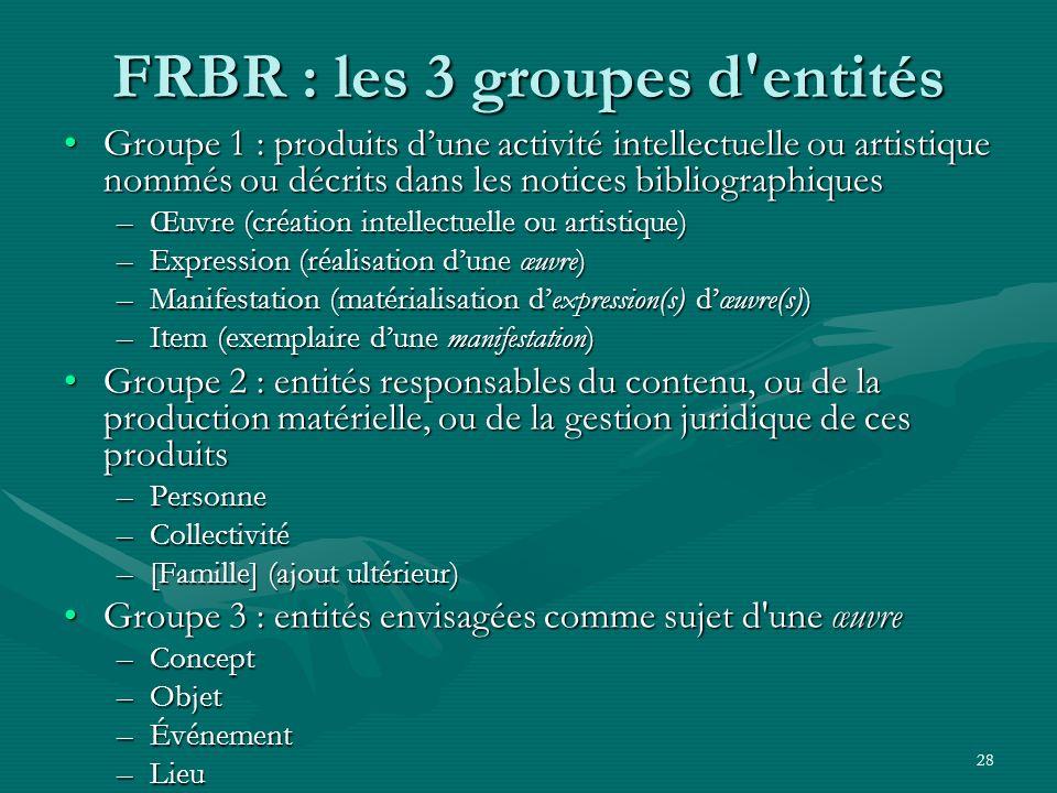 28 FRBR : les 3 groupes d'entités Groupe 1 : produits dune activité intellectuelle ou artistique nommés ou décrits dans les notices bibliographiquesGr