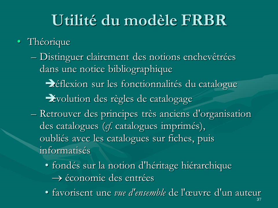 37 Utilité du modèle FRBR Théorique –D–D–D–Distinguer clairement des notions enchevêtrées dans une notice bibliographique réflexion sur les fonctionna