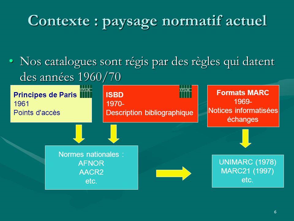6 Contexte : paysage normatif actuel Nos catalogues sont régis par des règles qui datent des années 1960/70Nos catalogues sont régis par des règles qu