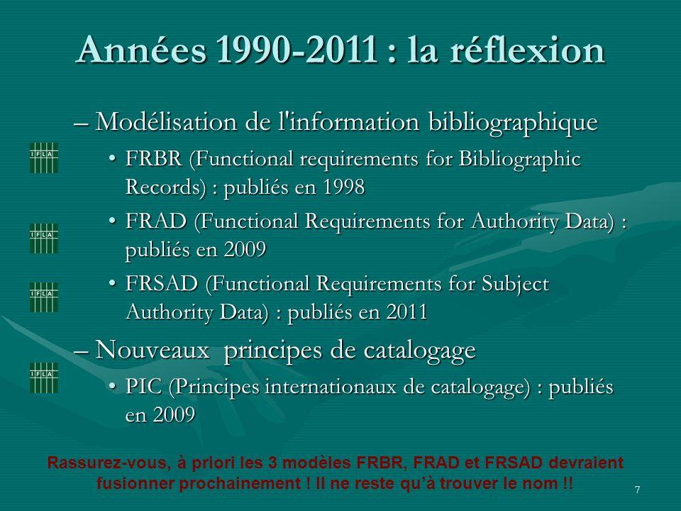 7 Années 1990-2011 : la réflexion –M–M–M–Modélisation de l'information bibliographique FRBR (Functional requirements for Bibliographic Records) : publ