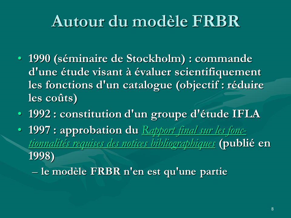 29 FRBR : les attributs des entités ŒuvreŒuvre –titre de l Œuvre –date de l Œuvre –forme de l Œuvre –etc.