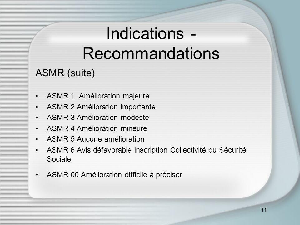 11 Indications - Recommandations ASMR (suite) ASMR 1 Amélioration majeure ASMR 2 Amélioration importante ASMR 3 Amélioration modeste ASMR 4 Amélioration mineure ASMR 5 Aucune amélioration ASMR 6 Avis défavorable inscription Collectivité ou Sécurité Sociale ASMR 00 Amélioration difficile à préciser