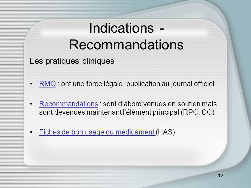 12 Indications - Recommandations Les pratiques cliniques RMO : ont une force légale, publication au journal officielRMO Recommandations : sont dabord