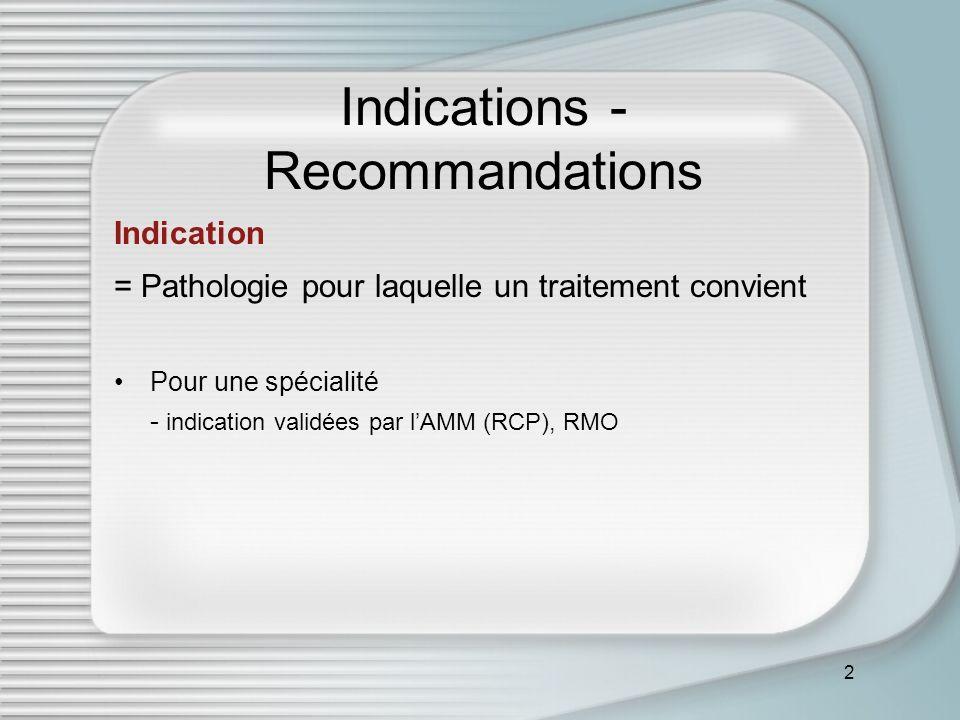 2 Indications - Recommandations Indication = Pathologie pour laquelle un traitement convient Pour une spécialité - indication validées par lAMM (RCP),