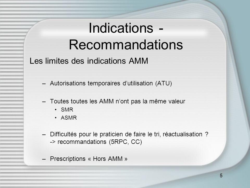 5 Indications - Recommandations Les limites des indications AMM –Autorisations temporaires dutilisation (ATU) –Toutes toutes les AMM nont pas la même valeur SMR ASMR –Difficultés pour le praticien de faire le tri, réactualisation .