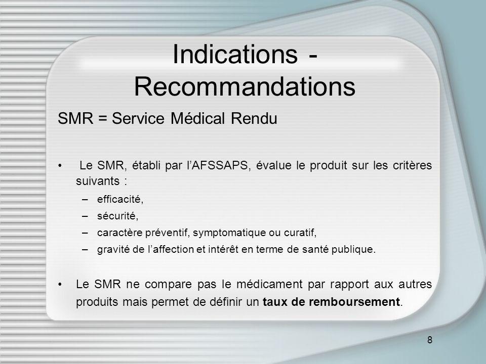 8 Indications - Recommandations SMR = Service Médical Rendu Le SMR, établi par lAFSSAPS, évalue le produit sur les critères suivants : –efficacité, –sécurité, –caractère préventif, symptomatique ou curatif, –gravité de laffection et intérêt en terme de santé publique.