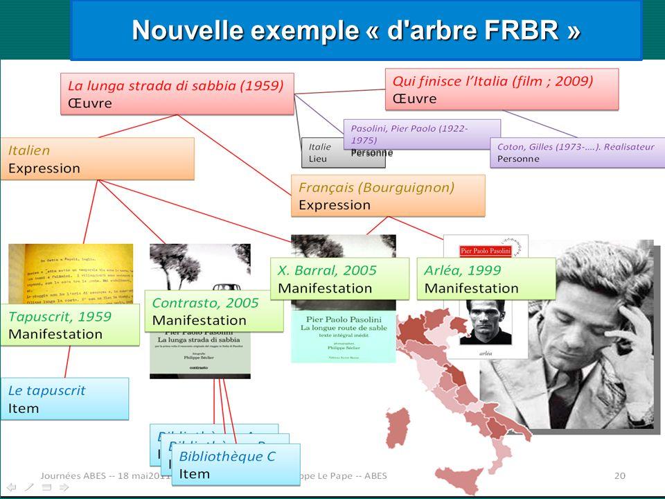 Nouvelle exemple « d'arbre FRBR »