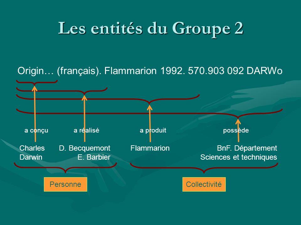FRBR : un 3 e groupe dentités Cest à quel sujet .Groupe 1 Groupe 2 Œuvre Objet Lieu Ex.