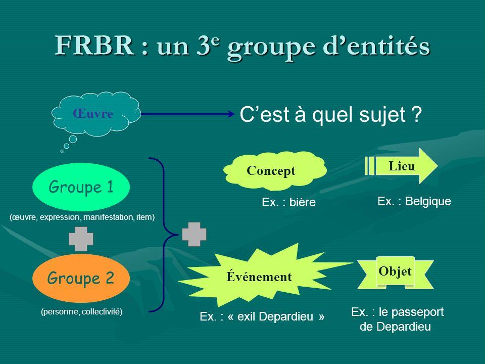 FRBR : un 3 e groupe dentités Cest à quel sujet ? Groupe 1 Groupe 2 Œuvre Objet Lieu Ex. : bière Ex. : Belgique Ex. : « exil Depardieu » Ex. : le pass