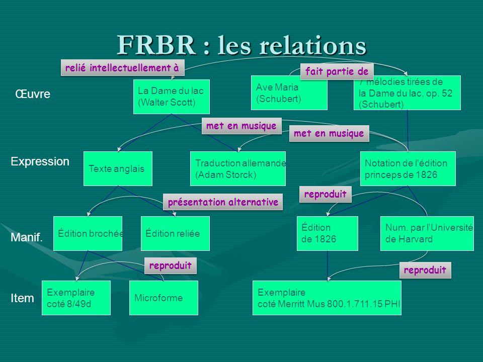 FRBR : les relations La Dame du lac (Walter Scott) Ave Maria (Schubert) 7 mélodies tirées de la Dame du lac, op. 52 (Schubert) Texte anglais Traductio