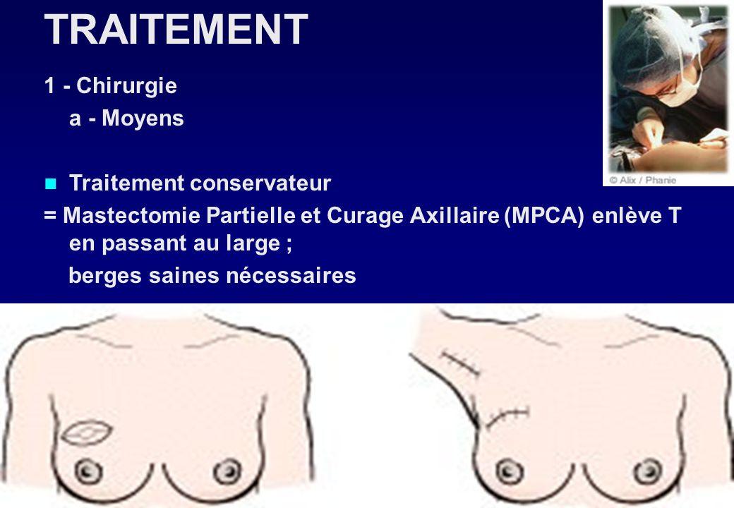 5. Taille tumorale : Favorable 1 cm Défavorable> 3 cm 6. Récepteurs hormonaux [RH] (progestérone [RP],oestrogènes [RE]) - RP et RE tous deux négatifs