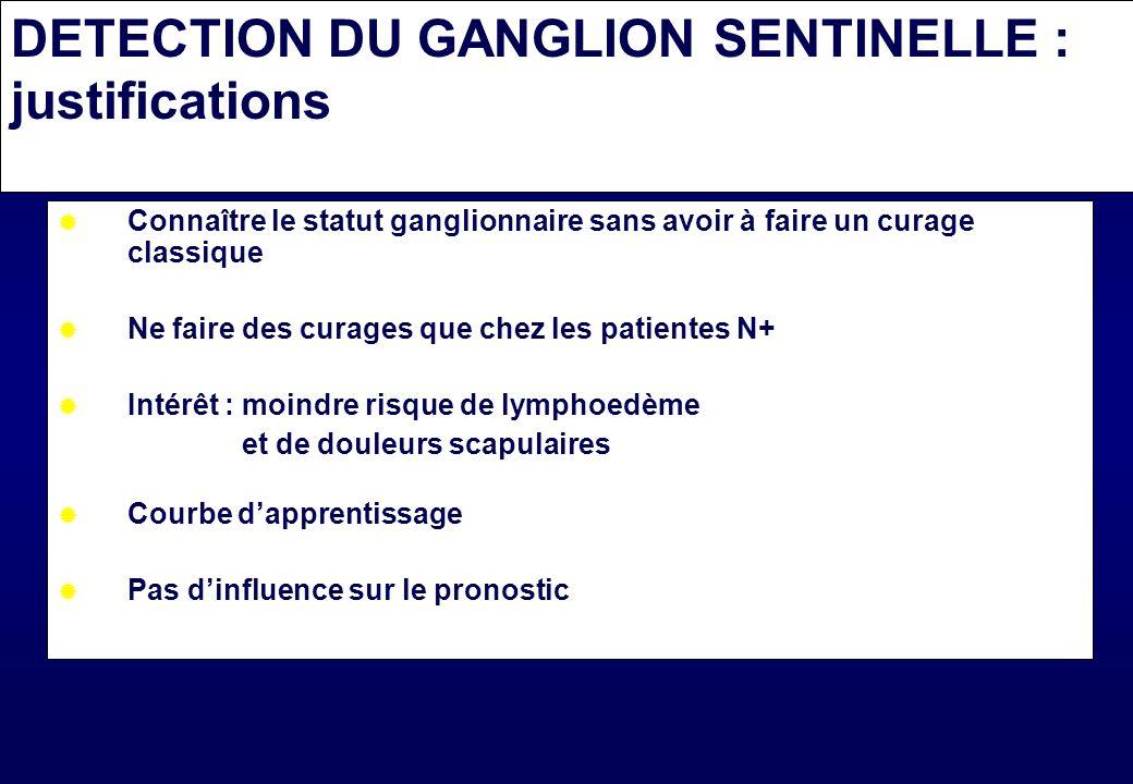 Visite axillaire (= curage ou évidement) : N0 : 2 étages inférieurs de Berg N1-2 : 3 étages Lanatomopathologiste : - Examine plus de 10 ganglions - Précise l extension ganglionnaire (N+ ou N-) et le nombre de ganglions envahis/nombre de ganglions examinés