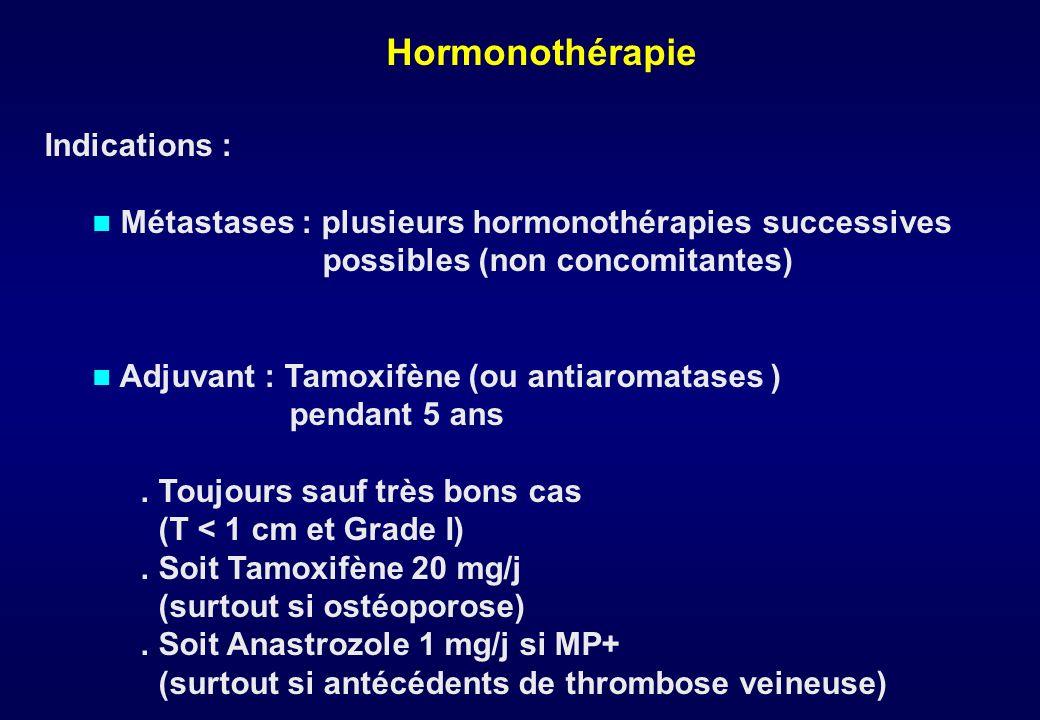 Seulement si RE+ ou RP+ Ovariolyse Rx (ou agonistes de la LHRH, hors AMM) avant la ménopause Tamoxifène : traitement de référence Antiaromatases : seulement si MP+.