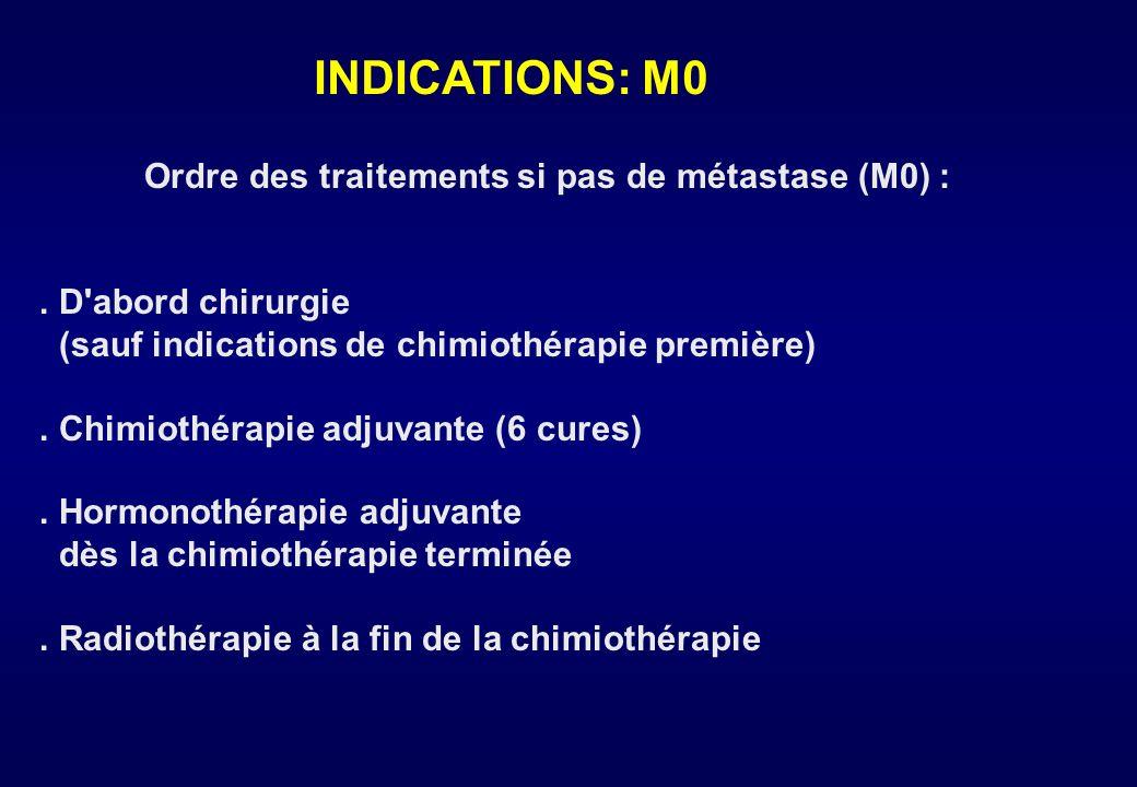 5 - t r a s t u z u m a b - anticorps monoclonal (Herceptin ) dirigé contre le domaine extracellulaire de la protéine HER 2: le taux de réponses dépend du niveau de surexpression de la protéine c-erb B2 ( surexprimée dans 20-30 % des cancers du sein invasifs) - inhibe la prolifération des cellules tumorales surexprimant c-erb B2 - n est utilisé qu en maladie métastatique et si c-erb B2 +++ - cardiotoxique