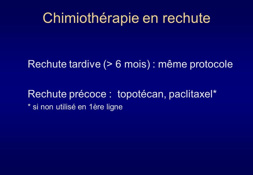 Chimiothérapie de 1ère ligne Option : CT intrapéritonéale Cis-Pt (ip) associé au cyclophosphamide (iv) Améliore la survie stade III avec résidus < 2 cm 4 à 6 cures