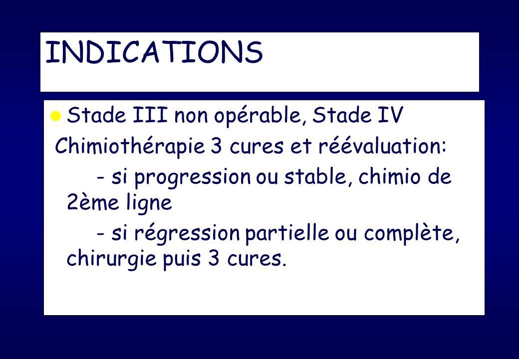 INDICATIONS Stade I A, B grade 1, 2: pas de TTT Stade I A, B grade 3, II A, II B et II C sans résidus: chimiothérapie 6 cures Stade II B, C avec résidus, III, IV pleural: chimiothérapie.