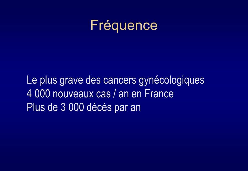 Cancers de l ovaire